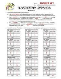 Counting Atoms Worksheet 1 Counting Atoms Worksheet Editable Worksheets Periodic Table