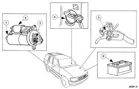 1996 ford explorer starter solved location of starter relay on 98 ford explorer fixya