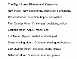 moon phases meanings everything moon