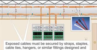 Conduit Fill Table The Nec And Optical Fiber Cable And Raceway Rules Electrical