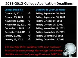 an overview of the college application process from the inside out