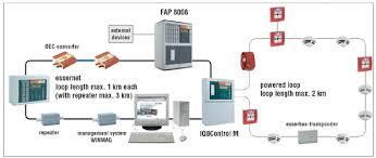 fire alarm detection system georgian communication