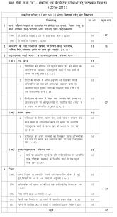syllabus of cbse class 9 hindi course a 2016 u2013 2017 sa u2012 i
