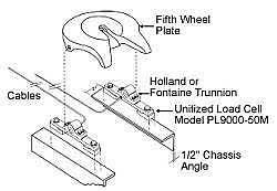 precision loads general trucking tractor u0026 trailer air ride truck
