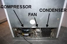 refrigerator condenser fan do all refrigerators old or new models have condenser fans quora