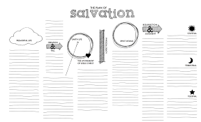 7kidsathome february sunday the plan of salvation why