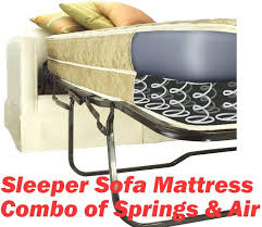 Sleeper Sofa Replacement Mattress Sleeper Sofa Mattress Replacement Pull Out Sofa Mattress Lazy Boy