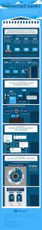 best 25 banking services ideas on pinterest online internet