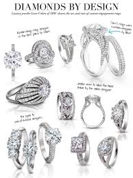 best wedding ring brands best wedding ring brands