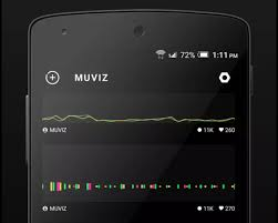 music visualization on every screen with muviz nav bar audio