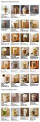 Pumpkin Frappuccino Starbucks Caffeine by Best 25 Starbucks Menu Ideas On Pinterest Secret Starbucks