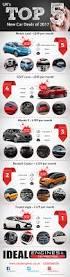 black friday 2017 best car deals car deals tips about car bearlojello com