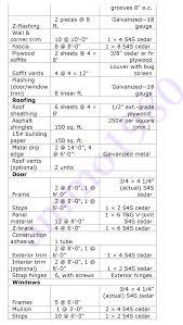 Blueprints Free by Shed Blueprints Free 12 U0027 X 8 U0027 Basic Shed Storage Building Plans