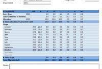 fleet report template fleet management report template best templates ideas