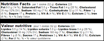 blank nutrition facts template nutrition labels archives quicklabel blog