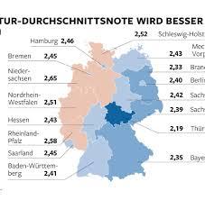 Baden Schwaben Bildung Die Gefährliche Entwertung Des Deutschen Abiturs Welt