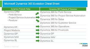 dynamics 365 lady 2016 11 13