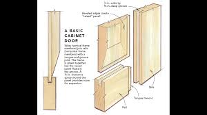 are raised panel cabinet doors out of style raised panel doors on a tablesaw homebuilding