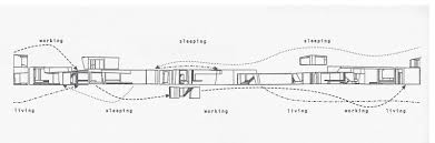 Architectural Diagrams Mobius House Google Search 2 Pinterest Architecture