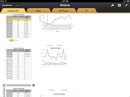 Excel Spreadsheet To Graph Graphing On The Ipad Numbers App The Autism Helper
