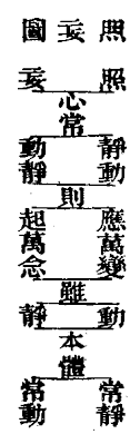 chambre d hote compi鑒ne alchimie taoïste 性命雙修博客