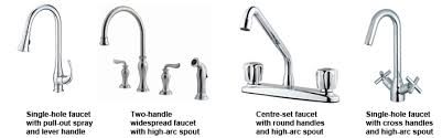 types of faucets kitchen kitchen faucets buyer39s guides rona rona moen 2 handle kitchen faucet
