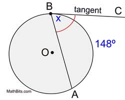 formulas for angles in circles mathbitsnotebook geo ccss math