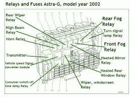 astra boot fuse box wiring diagram simonand
