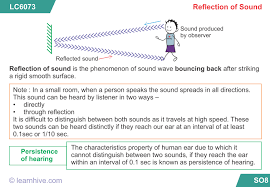 learnhive cbse grade 9 science sound lessons exercises and