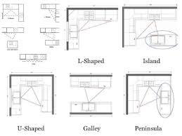 stunning design a kitchen layout 17 best ideas about on pinterest