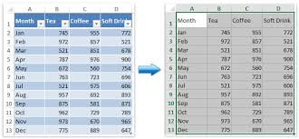 Change Table Style In Excel How To Clear Table Formatting Style Without Losing Table Data In