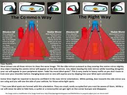 Blind Spot Mirror Where To Put Graphics For Blind Spots Motorcycle Graphics Www Graphicsbuzz Com