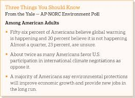 american attitudes about global warming and energy policy issue