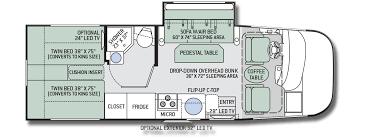 Motorhome Floor Plans Thor Axis Motorhome Reviews 2015