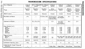 ford f150 transmission identification codes 1952 ford truck transmission ford truck enthusiasts forums