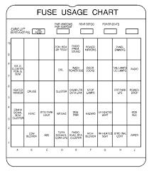 ford century 2000 u2013 fuse box diagram auto genius throughout
