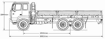 tactical truck m1085 long wheel base lwb truck