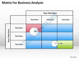 business process analysis template business process impact
