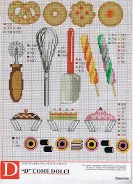 point de croix cuisine point de croix cuisine m cross stitch na evenweave charts