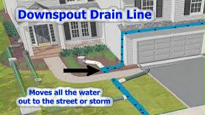 rainwater drainage system youtube