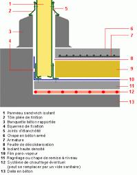 cloison chambre froide dreyer chambres froides cloisons et panneaux isothermes pour la