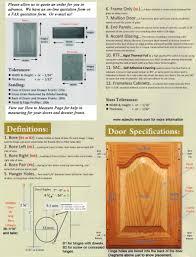 Kitchen Cabinet Door Dimensions Spectacular Kitchen Cabinet Door Profiles