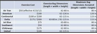 United Oversized Baggage Fees Airline Baggage Fees And Restrictions For Domestic U S Travel