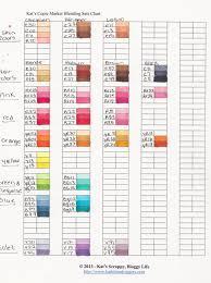 Colors Combinations Copic Marker Faq U0027s For Beginners Part 1 U0026 Kat U0027s Favorite Copic