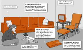Sofas Without Flame Retardants All About Flame Retardants In Homes Green Home Guide Ecohome