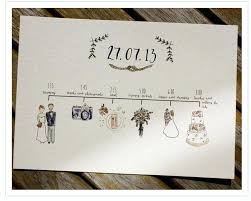 Wedding Invitation Card Quotes In Indian Wedding Invitation Cards Wordings 2099