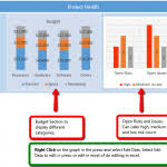 project dashboard template powerpoint project management dashboard