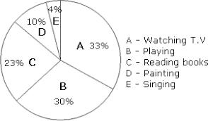 circle graph worksheet problems u0026 solutions