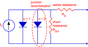 double diode model pveducation