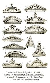 Exterior Door Pediment And Pilasters by Pediments Classical Elements Of Ancient Architecture House Appeal